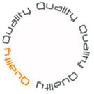 Quality Model driven